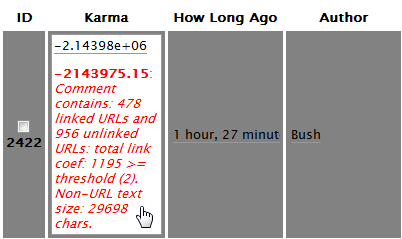 New Spam Karma Record